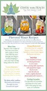 CYH-Flavored Water Recipes
